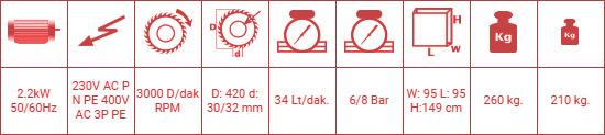 ack-420-alttan-cikma-kesme-makinesi-teknik-ozellikleri