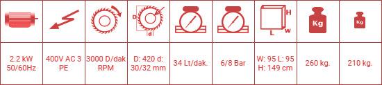 ack-420-s-alttan-cikma-kesme-makinesi-teknik-ozellikleri