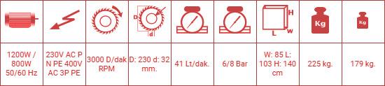 ca-601-pvc-kose-temizleme-makinesi-yavuz-metal-teknik-ozellikleri