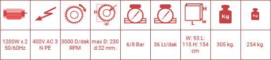 ca-605-pvc-kose-temizleme-makinesi-yavuz-metal-teknik-ozellikleri
