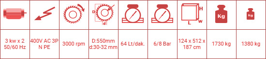 dc-550-m-cift-kafa-kesme-makinesi-yavuz-metal-teknik-ozellikleri