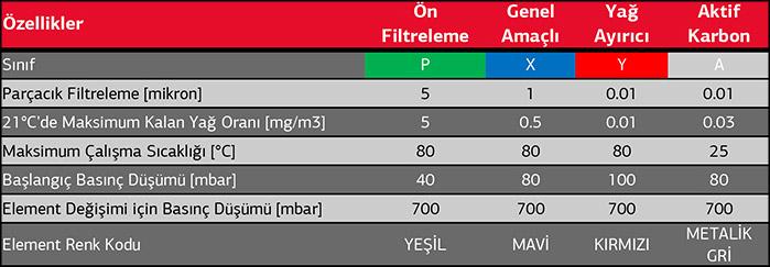 filtre-elementleri-teknik-tablosu
