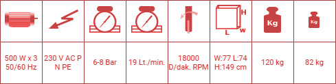st-264-pvc-su-tahliye-makinesi-yavuz-makinesi-teknik-ozellikleri
