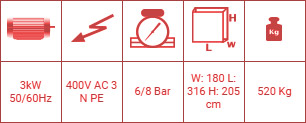 ws-133-kanat-isleme-merkezi-yavuz-metal-teknik-ozellikleri