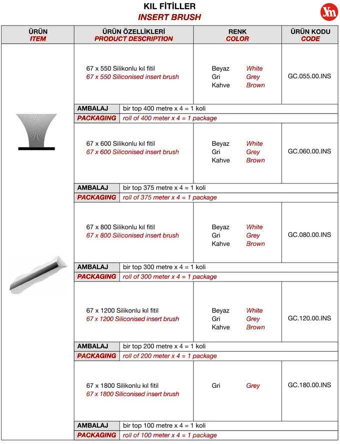 alusel-aksesuarlar-kil-fitiller-yavuz-1-metal