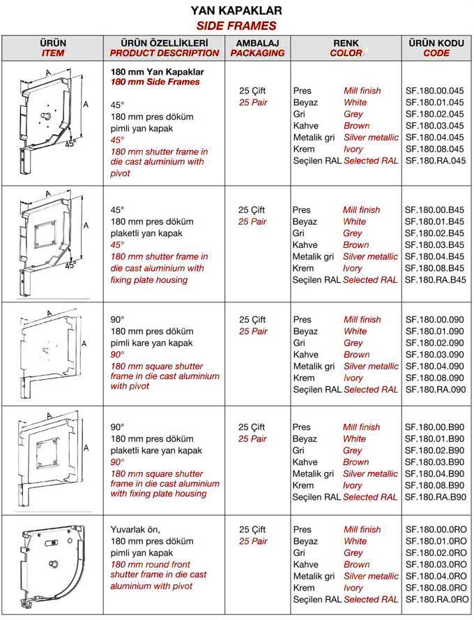 alusel-aksesuarlar-yan-kapaklar-3-yavuz-metal