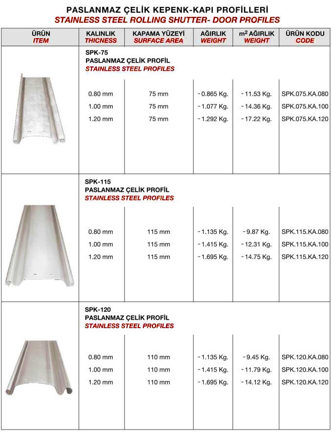 set-kepenk-paslanmaz-celik-kepenk-kapi-profilleri-yavuz-metal