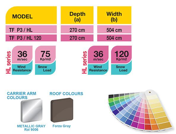 tf-p3-color-model-codes-yavuz-metal-aluminyum