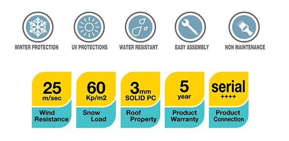 tf-pro-lux-maxi-awning-tech-info-yavuz-metal-aluminyum