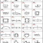 Özel Alüminyum Profiller - Katalog3