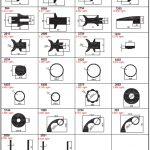 Yuvarlak Küpeşte Serisi Alüminyum Profiller - Katalog7