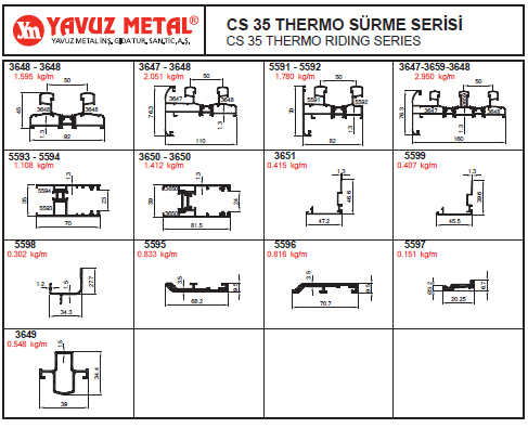 CS 35 Thermo Sürme Serisi Alüminyum Profiller - Katalog